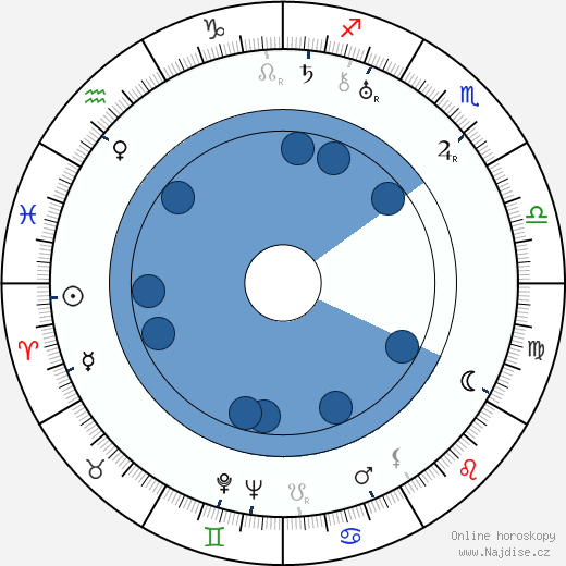 R. A. Dvorský wikipedie, horoscope, astrology, instagram