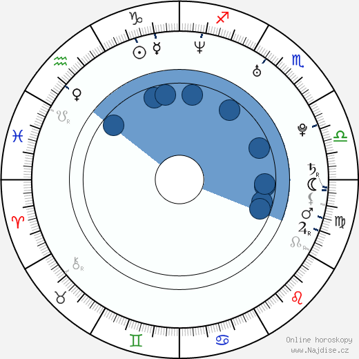 Rachel Nichols wikipedie, horoscope, astrology, instagram