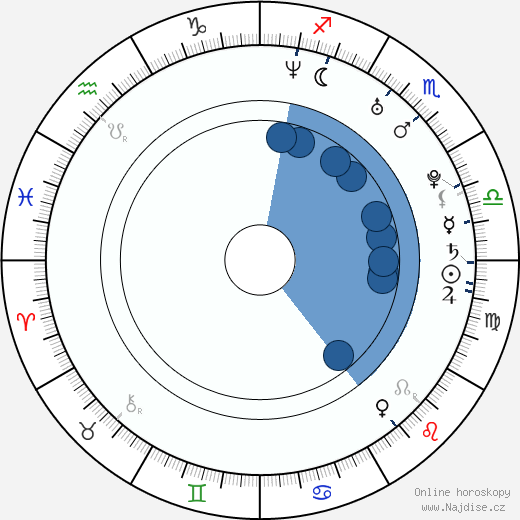 Radoslav Zabavník wikipedie, horoscope, astrology, instagram