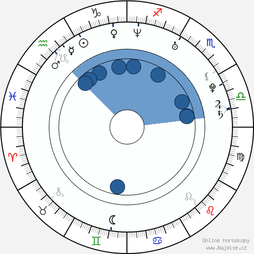 Ray J wikipedie, horoscope, astrology, instagram