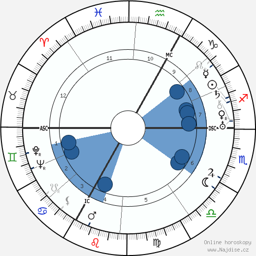 Raymond Cordy wikipedie, horoscope, astrology, instagram