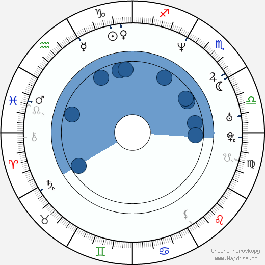 Raymond Ebanks wikipedie, horoscope, astrology, instagram