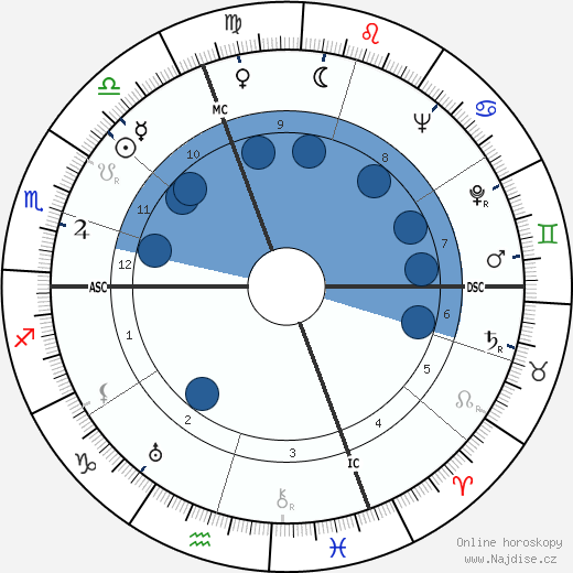 Raymond Latarjet wikipedie, horoscope, astrology, instagram