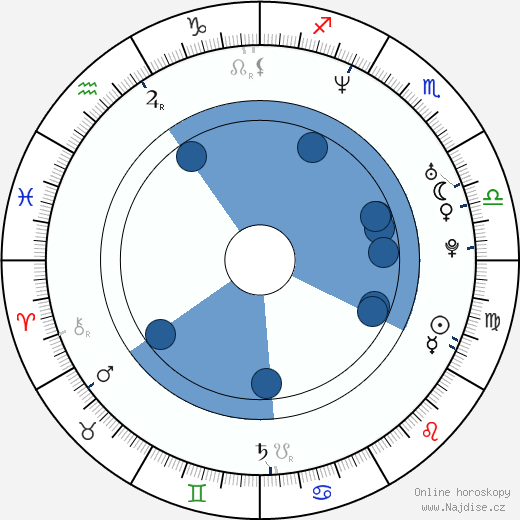 Reggie Geary wikipedie, horoscope, astrology, instagram
