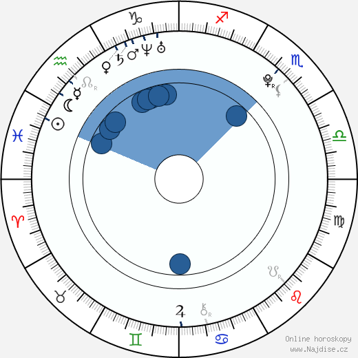 Ricarda Ramünke wikipedie, horoscope, astrology, instagram