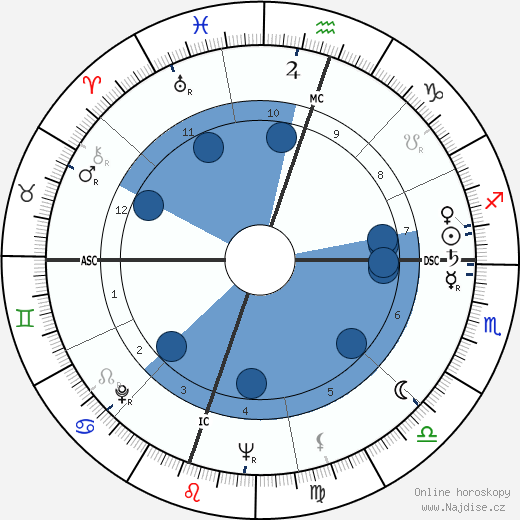 Richard Crenna wikipedie, horoscope, astrology, instagram