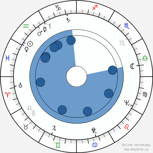 Ricou Browning wikipedie, horoscope, astrology, instagram