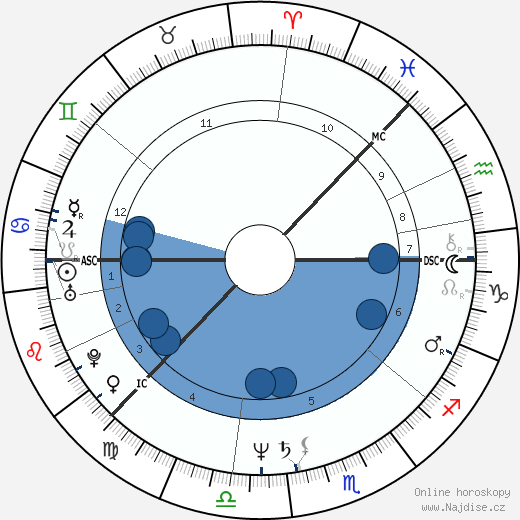 Riitta Väisänen wikipedie, horoscope, astrology, instagram