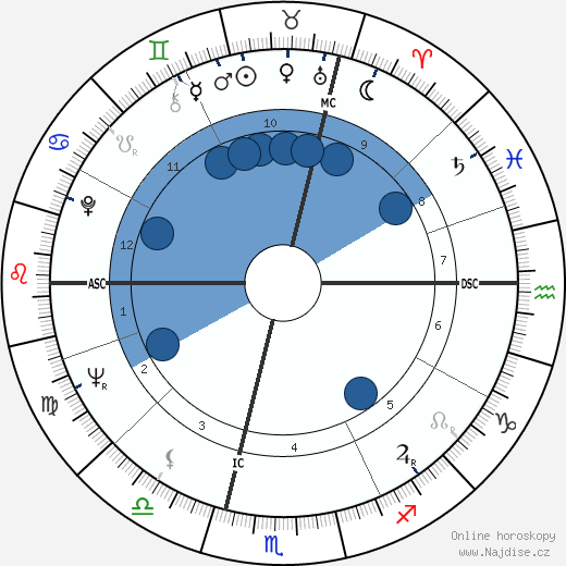 Rita Cadillac wikipedie, horoscope, astrology, instagram