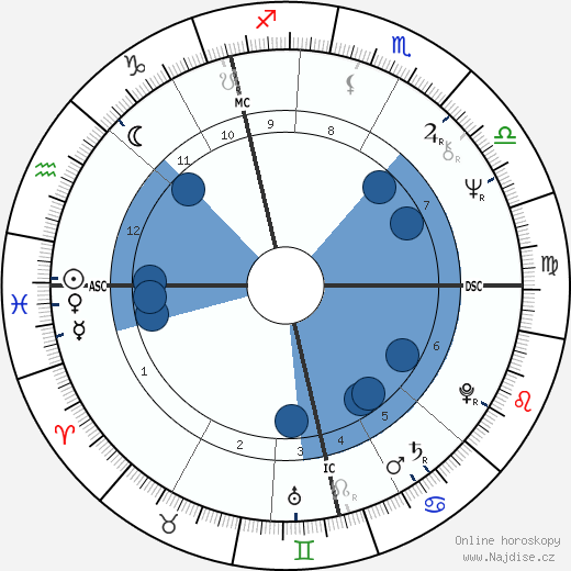 Robert Cook wikipedie, horoscope, astrology, instagram