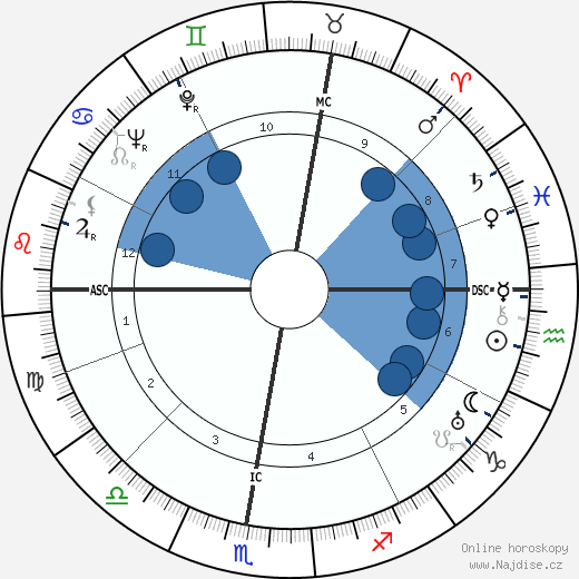 Robert Emmett Cantwell wikipedie, horoscope, astrology, instagram