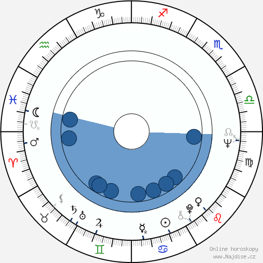 Robert Forster wikipedie, horoscope, astrology, instagram
