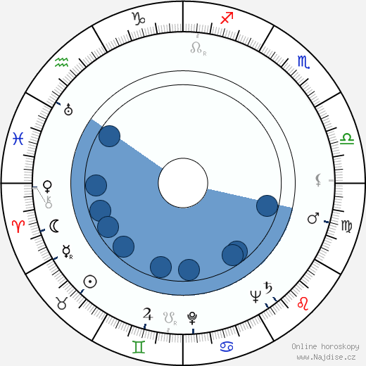 Robert O'Brien wikipedie, horoscope, astrology, instagram