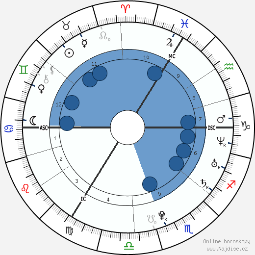 Robert Pattinson wikipedie, horoscope, astrology, instagram
