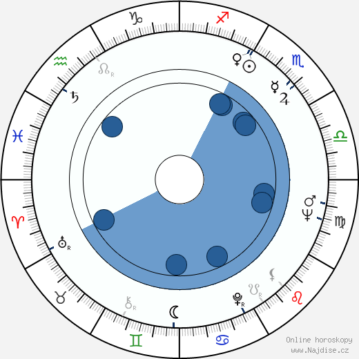 Robert Towne wikipedie, horoscope, astrology, instagram