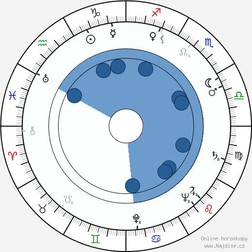 Robert Vrchota wikipedie, horoscope, astrology, instagram