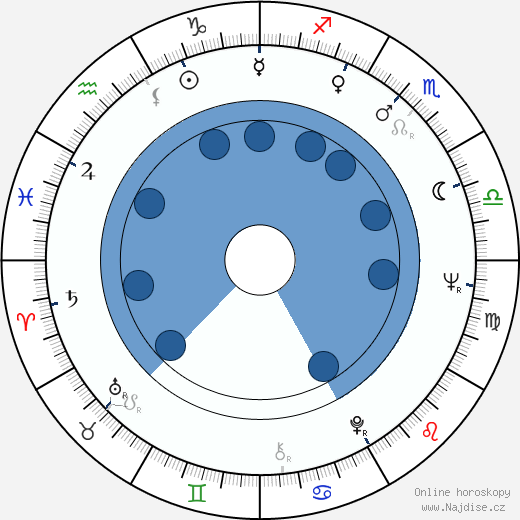 Rodica Tapalaga wikipedie, horoscope, astrology, instagram