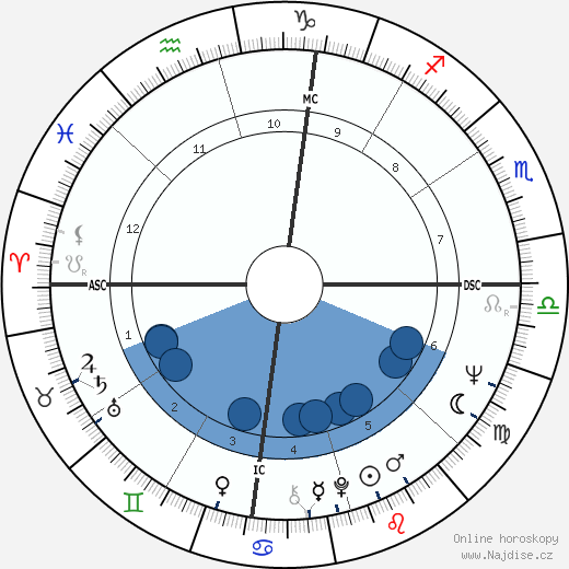 Roman Gabriel wikipedie, horoscope, astrology, instagram