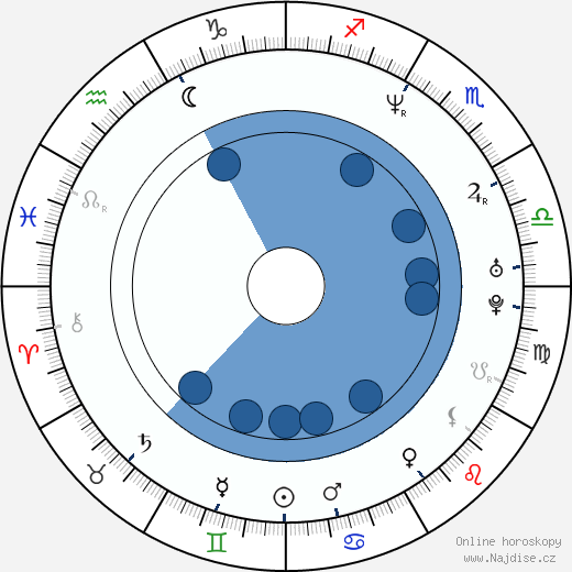 Roman Slovák wikipedie, horoscope, astrology, instagram