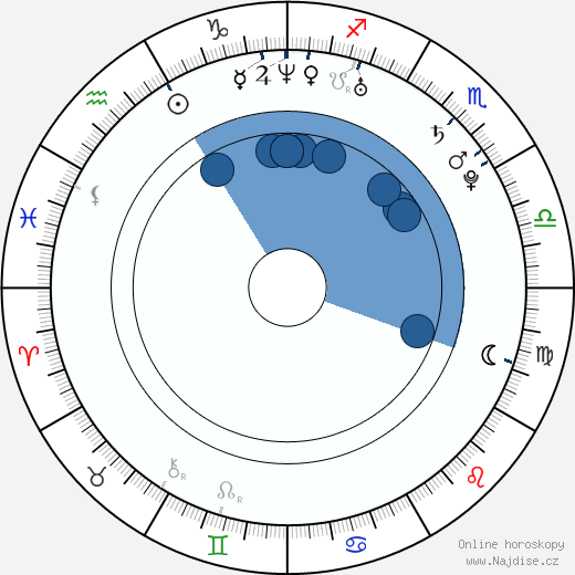 Romi Aboulafia wikipedie, horoscope, astrology, instagram