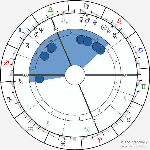 Rosanna Arquette wikipedie, horoscope, astrology, instagram