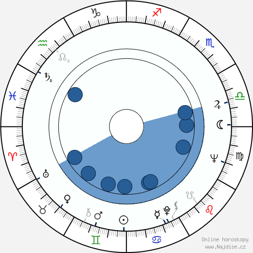 Rossana Podestà wikipedie, horoscope, astrology, instagram