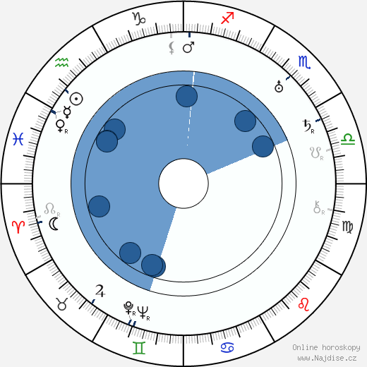 Roy D'Arcy wikipedie, horoscope, astrology, instagram