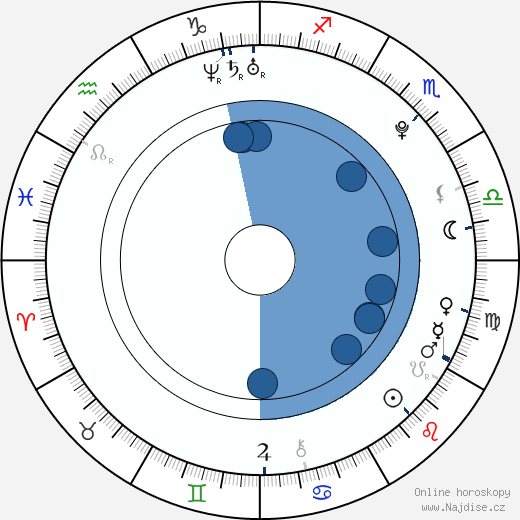 Rudolf Červený wikipedie, horoscope, astrology, instagram