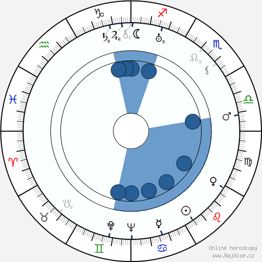 Rudy Vallee wikipedie, horoscope, astrology, instagram