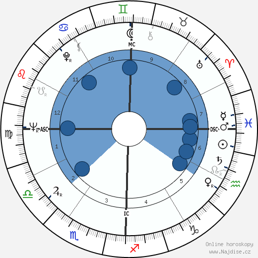 Rue McClanahan wikipedie, horoscope, astrology, instagram