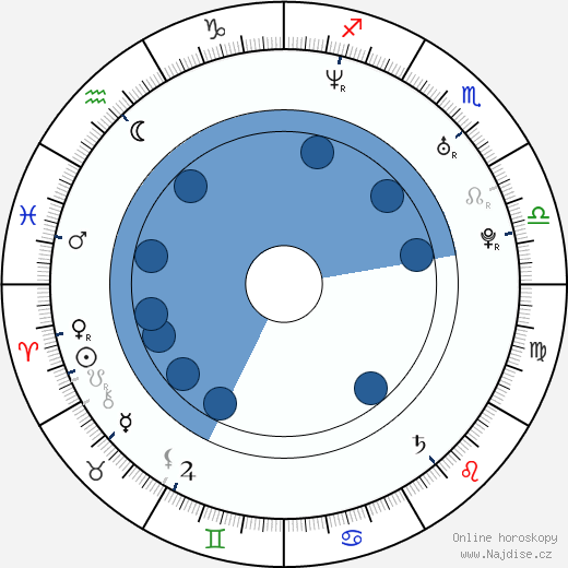 Ruth Vega Fernandez wikipedie, horoscope, astrology, instagram
