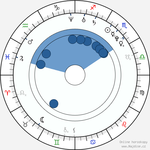 Saeko wikipedie, horoscope, astrology, instagram