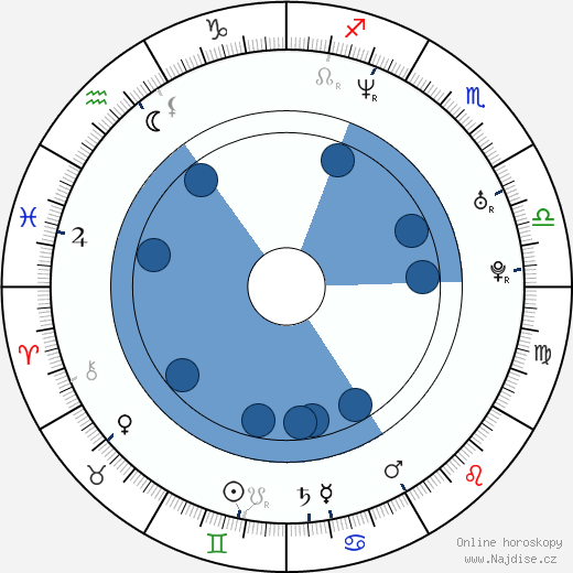 Samoth wikipedie, horoscope, astrology, instagram