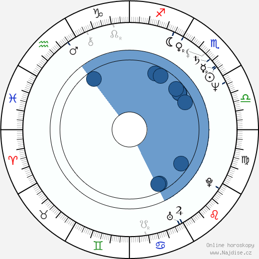 Scott Jaeck wikipedie, horoscope, astrology, instagram