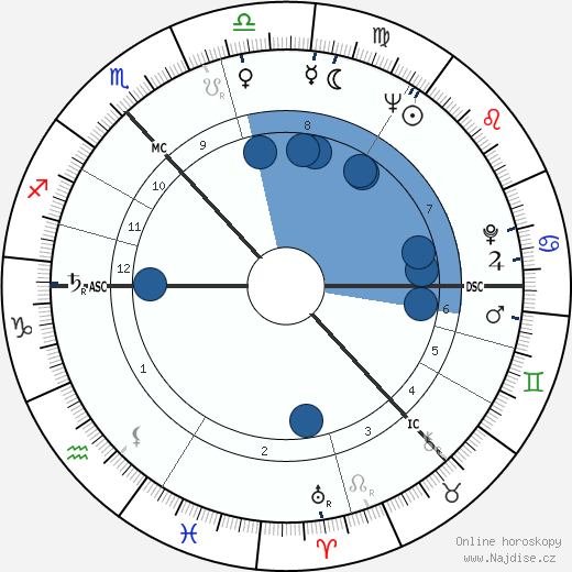 Sean Connery wikipedie, horoscope, astrology, instagram