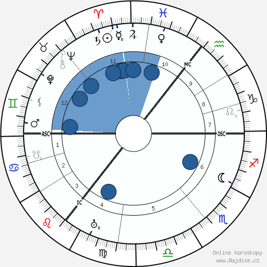Sean O'Casey wikipedie, horoscope, astrology, instagram