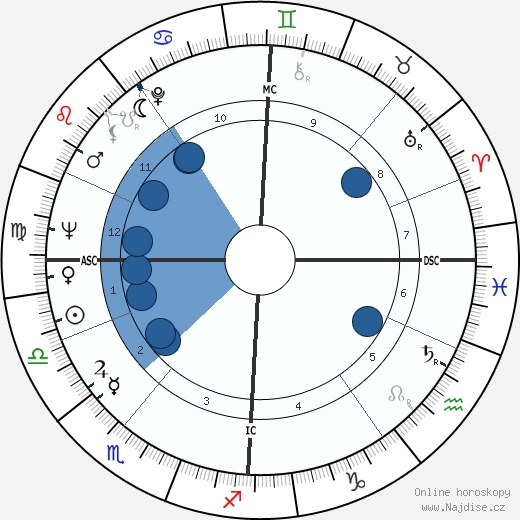 Sean O'Donnell wikipedie, horoscope, astrology, instagram