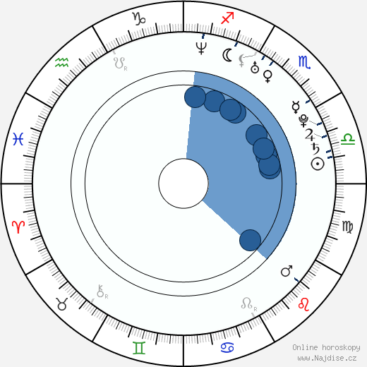 Seth Gabel wikipedie, horoscope, astrology, instagram