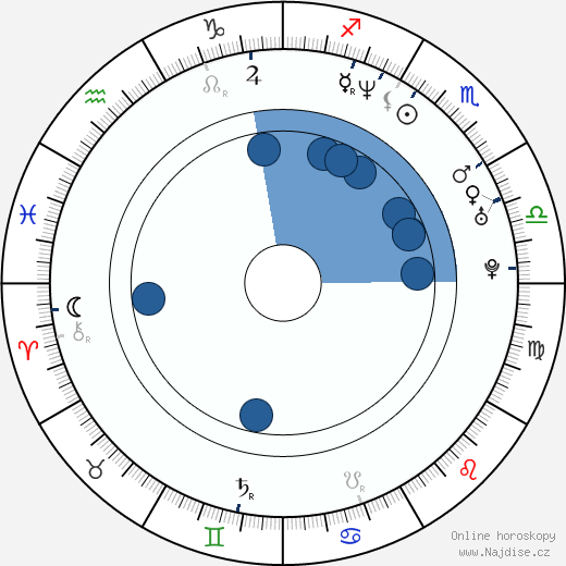 Shane Salerno wikipedie, horoscope, astrology, instagram