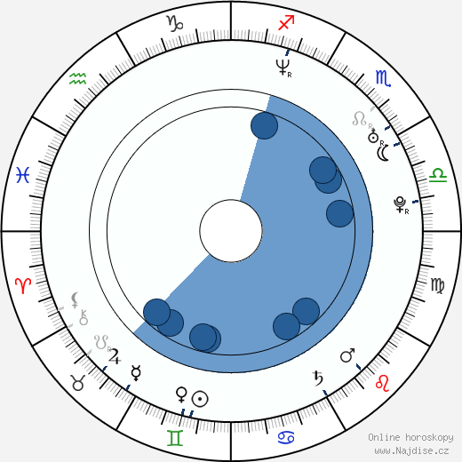 Sharon Da Vale wikipedie, horoscope, astrology, instagram