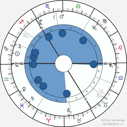 Shirley Bassey wikipedie, horoscope, astrology, instagram