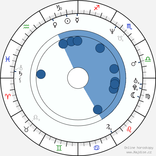 Slawomir Pacek wikipedie, horoscope, astrology, instagram