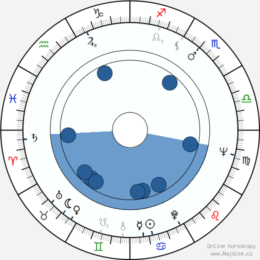 Sonja Tammela wikipedie, horoscope, astrology, instagram