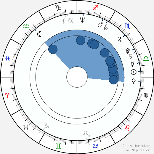 St. Vincent wikipedie, horoscope, astrology, instagram