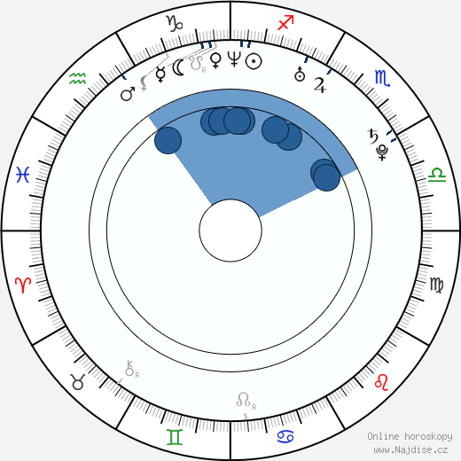 Stanislav Šesták wikipedie, horoscope, astrology, instagram