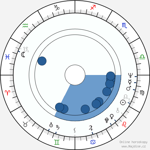 Stanislav Štícha wikipedie, horoscope, astrology, instagram