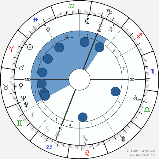 Stefan Goldschmidt wikipedie, horoscope, astrology, instagram