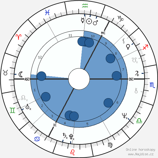 Steve Marriott wikipedie, horoscope, astrology, instagram