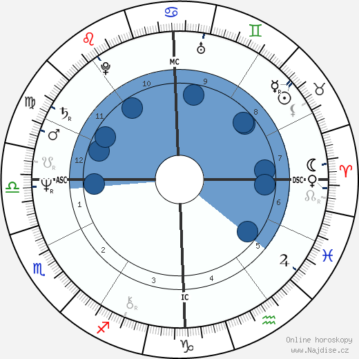 Stevie Wonder wikipedie, horoscope, astrology, instagram