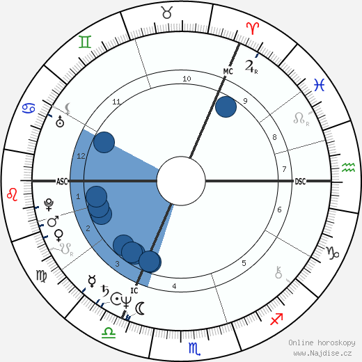 Sting wikipedie, horoscope, astrology, instagram